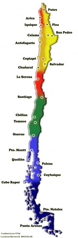 Energia solar en Chile